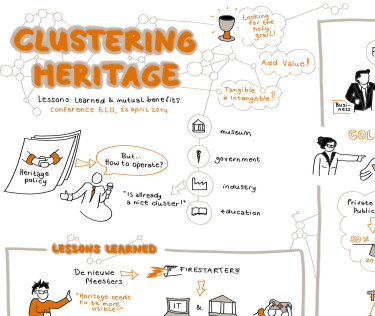 Clustering Heritage A3